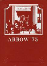 View Osage City High School 1975 Yearbook