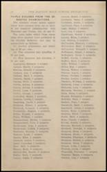 1910 Yearbook