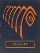View Walthill High School 1975 Yearbook